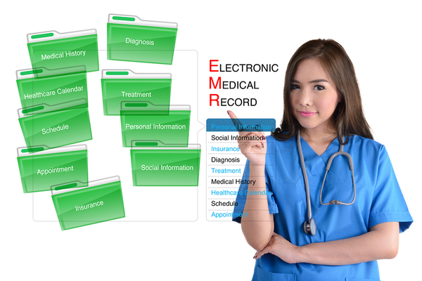 Electronic Medical Record Systems Patients