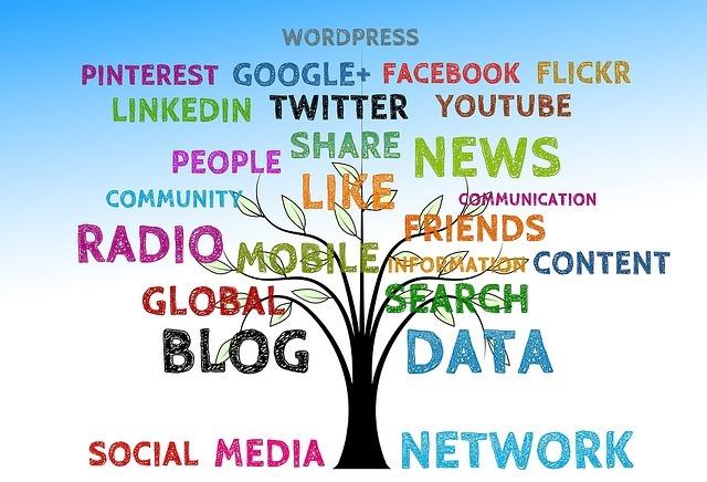 Social media is an essentail part of inbound marketing