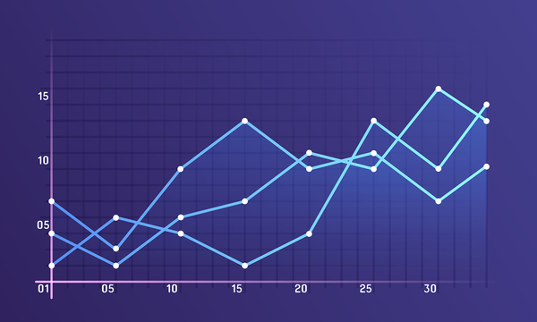 Upward trending line graph.