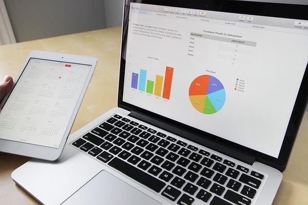 Enterprise performance management