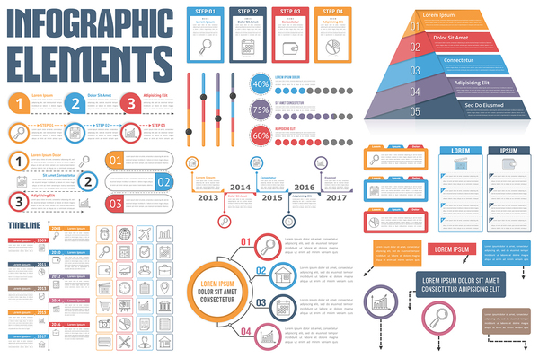 Infographics make it easy to digest complex material quickly and are among the top digital marketing trends