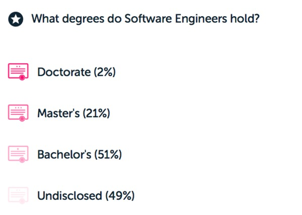 Software engineer software