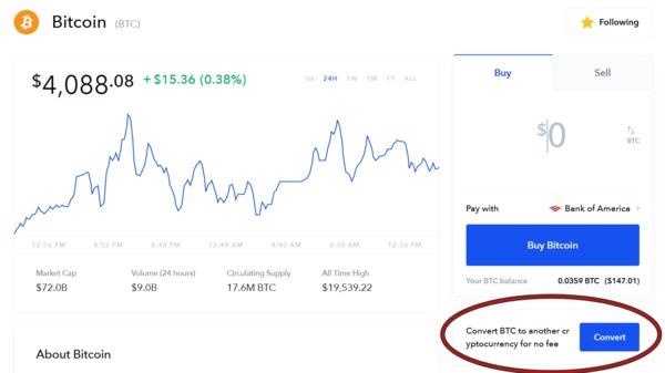 Bitcoin market cap chart.