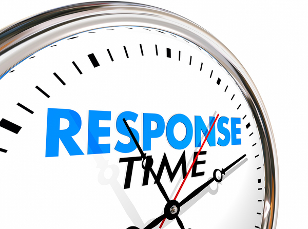 Business response time is most importatn when answering the phone