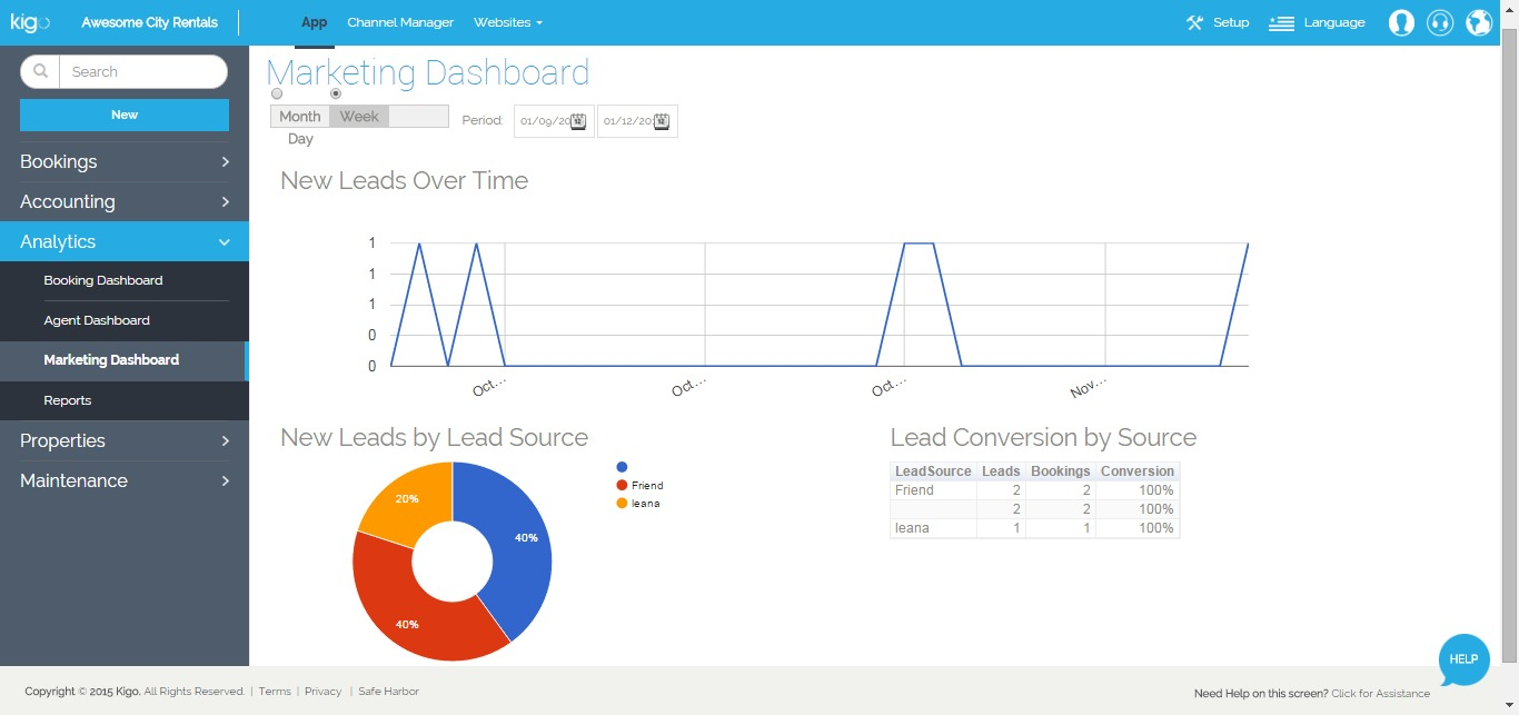 Kigo's Marketing Dashboard
