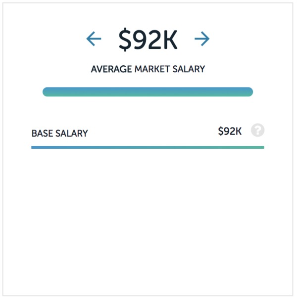 Physical therapist salaries