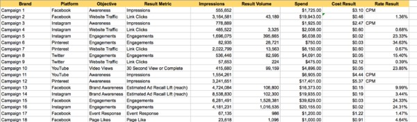 Excel spreadsheet.