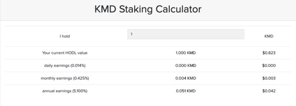 KMD staking calculator.