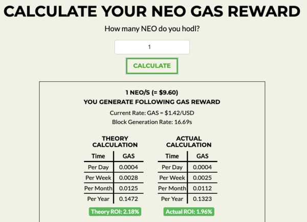 Online calculator to determine NEO gas reward.