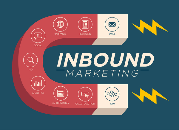 7 Content Marketing Essentials for Every Inbound Marketing Strategy