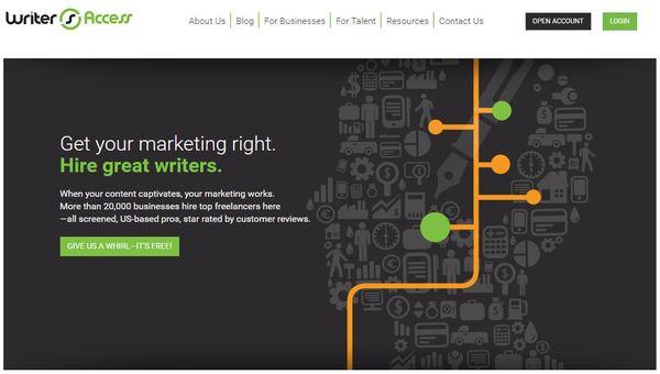 writer access interface