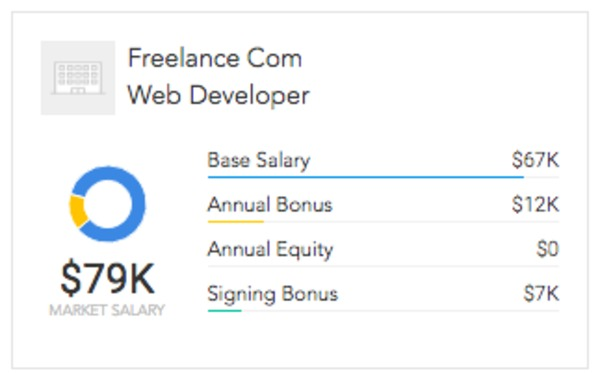 how to get a job as a web developer