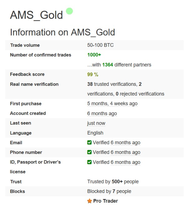 AMS_Gold information.