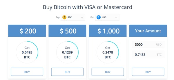 Buy bitcoin with a Visa or Mastercard.