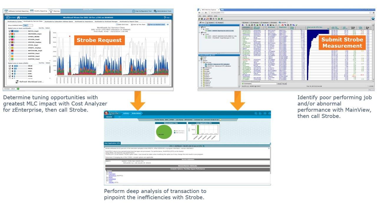 compuware bmc screenshot via dancingdinosaur Multivendor Event Management for Mainframe System Health