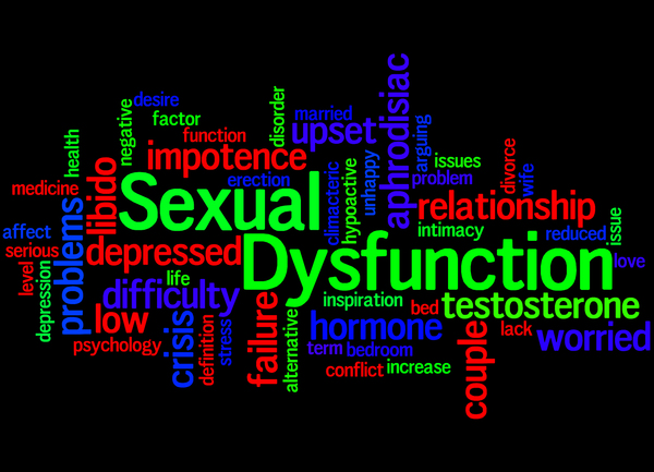 Word cloud with sexual dysfunction as the main word.