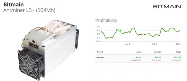 How to Mine Litecoin, Step by Step - Bitcoin Market Journal