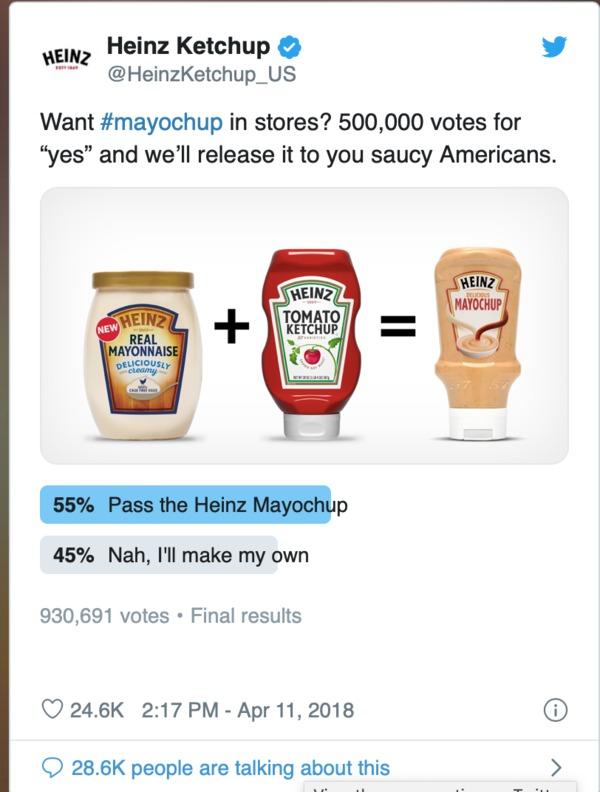 Heinz Ketchup poll.