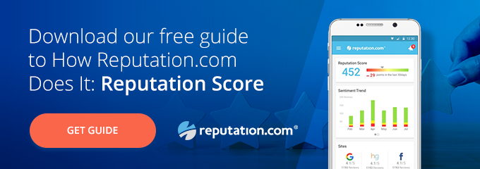 Reputation CTA 6 - How Industry Reputation Scores Help with Competitive Intelligence